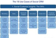 Social CRM Resources / Resources for marketers and business leaders about Social custmer relationship management (social CRM). Find more boards to help you with social media marketing and social business by following my boards http:www.Pinterest.com/KrishnaDe