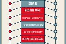 Medical Infographics / Infographies - Infographics / Médecine et santé - Health & Medicine - - Revue de presse médicale