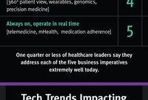 Medicine x.0 Infographics / Connected health. Digital health. Health information technology. Ehealth. Emedicine. Telemedicine. Medicine 2.0. Esanté. Esalud. Health 2.0. Medicine 3.0. Médecine 2.0. Healthcare & social media. Santé numérique. Informatique de santé. Télémédecine. Epatient. Patient 2.0. Mobile health. Salud 2.0. Health informatics. Mhealth. Quantified self. Electronic health records. Health 3.0. Hospital 2.0; Heath & video games. Serious games & medicine. Empowered patient. Pharma 2.0. Hôpital 2.0.