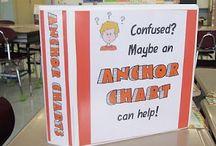 Classroom - Anchor Charts / by Esmer Cosio