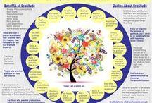 Gratitude / Gratitude Practice, Abundance, Spiritual Practice