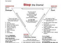 The Drama Triangle / Victim; Rescuer; Perpetrator; The Drama Triangle