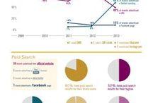 Social Media and Analytics PLN
