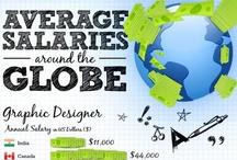 Careers / Career focused infographics  http://www.roehampton-online.com/?ref=4231900 / by University of Roehampton Online