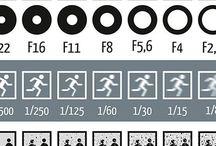 Trucs et astuces pour la photographie / photo, apprentissage, formation, photographie