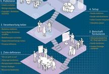 Infografiken zu Marketing, DigitalBranding und SocialMedia / Fakten zu #DigitalBranding, #OnlineMarketing und #Social Media als #Infografik made by www.projekt-design.com.