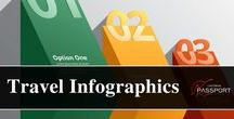 Travel Infographics / Graphic visual representations of Information, Data, Knowledge, Charts & Graphs. Discover and see more on https://www.loscabospassport.com/