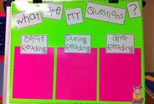 MAP - Teaching - Anchor Charts