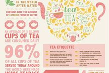 Useful information / All sorts of infographics that may be useful!