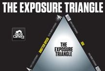 Exposure Explained