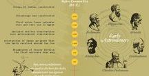 History of the Earth