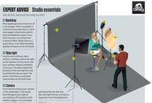 Lichtsetups / Darstellung und Anregung verschiedener Lichtsituationen während eines Fotoshootings