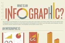 Infografías / by Maria Sandin