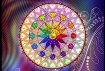 The Zodiac Wheel