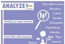Strategic Planning That Moves / Strategic Planning #business #marketing