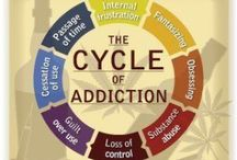 Addiction and Substance Abuse Info / Information and Statistics related to alcohol and drug abuse