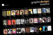 Timeline typography...