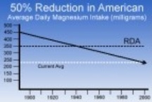 Magnesium - My BFF & Other Nutrients!