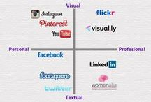Redes Sociales / Social Media