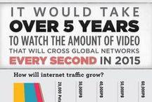 Internet, que serions-nous sans toi ? / Infographies, études et tendances #Internet en France et dans le monde #Web #Geek