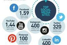 Du réseau, du social, du réseau social / Toutes les infographies et dernières nouveautés sur les réseaux sociaux en général #SocialMedia #CM #Facebook #Twitter #LinkedIn #Pinterest #GooglePlus #Instagram #YouTube #SlideShare