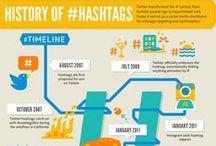 Social Media : Twitter / Tout savoir sur #Twitter #SMO #SocialMedia