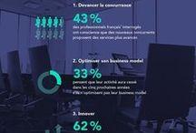 Transformation Digitale / Prêt pour devenir une entreprise 100% digitale ? #TransformationDigitale #Digital