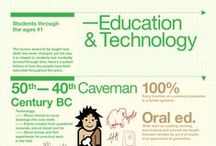 Infographics / A collection of infographics, charts and visual data representation.