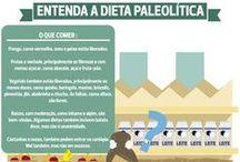 #LowCarb #Paleo #VidaSaudável