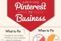 Pinterest / Everything you need to know about #Pinterest.