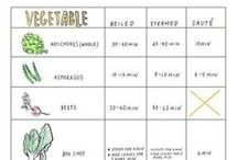 Recipes / Recipes Gluten - Diary - Sugar free - Some Vegetarian - Smoothie - Juice  - Recipes for Arthritis patients  / by Aristea Tzatzani