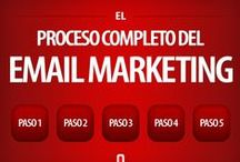 Email marketing / El proceso completo del Email Marketing