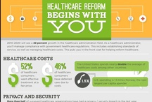 Healthcare Infographics / Infographics that present stats and topics of interest relating to the Healthcare Industry.