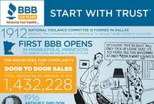Our History / by Better Business Bureau Serving Central Ohio
