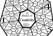 Creativity / Information on brainstorming and thinking.