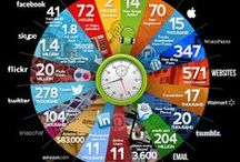 Social Media / The ever growing world of Social Media shown by the use of infographics