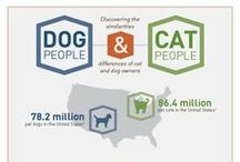 Pet Infographics / All about dogs and cats!  / by Pets Best Pet Insurance Services, LLC.