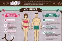 Infographic / Qui troverete una raccolta di infografiche interessanti sulla salute e sul benessere!
