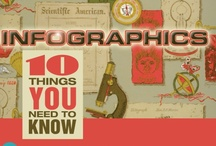 Infographics about