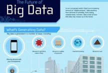 Data Business / Big data is a broad term for data sets so large or complex that traditional data processing applications are inadequate. Challenges include analysis, capture, data curation, search, sharing, storage, transfer, visualisation, querying and information privacy.