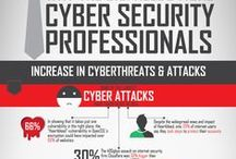 Cyber Security / Computer security, also known as cybersecurity or IT security, is the protection of information systems from theft or damage to the hardware, the software, and to the information on them, as well as from disruption or misdirection of the services they provide.