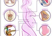 Sciencie & Human Body