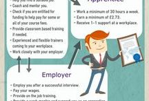 Apprenticeships & Traineeships in the South West of the UK / News and information about apprenticeships and traineeships in the south west region of the UK. To find out more visit: www.acacia.ac.uk or call us on 0800 0902155