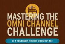 E-commerce / Ciekawe materiały: infografiki, raporty, artykuły, dotyczące szeroko rozumianego e-commerce.