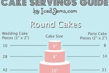 Cake Size Charts