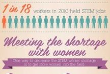 Infographics for Women in Tech
