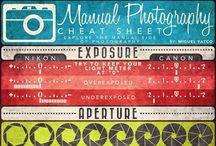 photography cheat sheets / setup