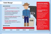 Farming Facts