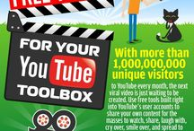 YouTube and Online Video / Video is Fast Becoming one of the Most Important Marketing Tools; Video has proven to Dramatically Increase: Exposure, Traffic, Engagement, & Conversion