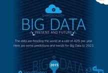 Big Data / Big Data and Big Data Analytics